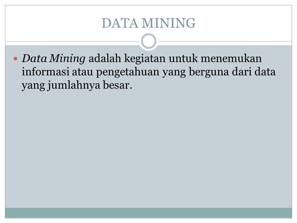 Contoh : Data yang menggandung missing values