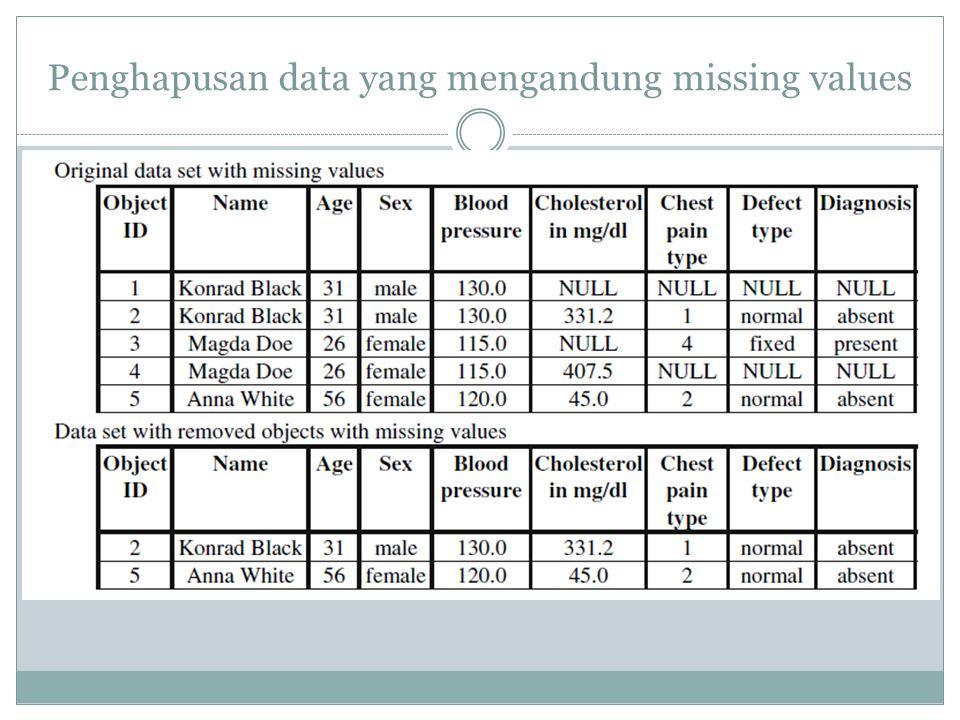Penghapusan data yang mengandung missing values