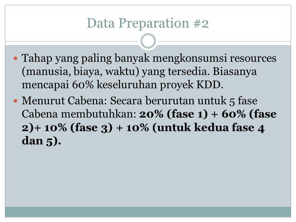 Data Preparation #2 Tahap yang paling banyak mengkonsumsi resources (manusia, biaya, waktu) yang tersedia. Biasanya mencapai 60% keseluruhan proyek KD