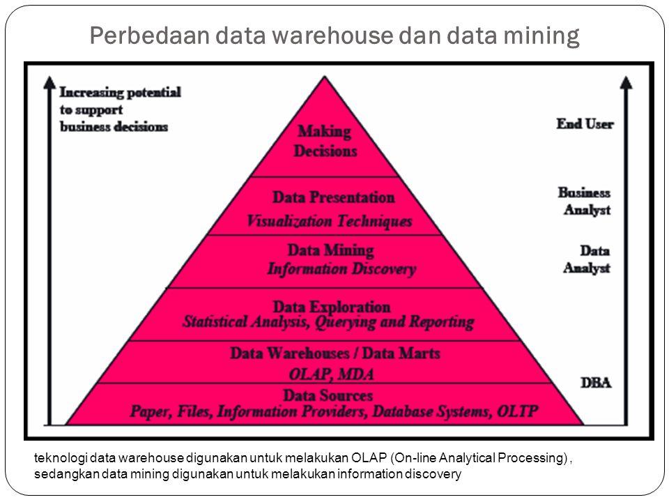 Perbedaan data warehouse dan data mining teknologi data warehouse digunakan untuk melakukan OLAP (On-line Analytical Processing), sedangkan data minin