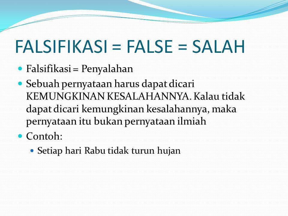 FALSIFIKASI = FALSE = SALAH Falsifikasi = Penyalahan Sebuah pernyataan harus dapat dicari KEMUNGKINAN KESALAHANNYA.
