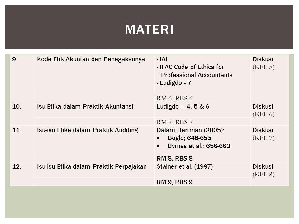 MATERI 9.Kode Etik Akuntan dan Penegakannya- IAI - IFAC Code of Ethics for Professional Accountants - Ludigdo - 7 Diskusi (KEL 5) RM 6, RBS 6 10.Isu E