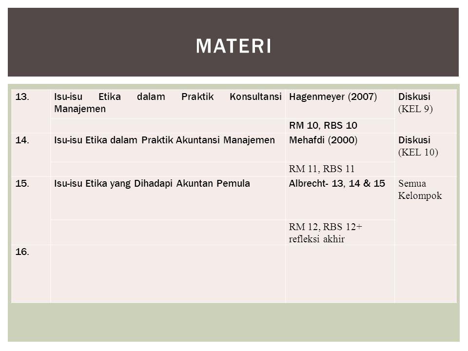 MATERI 13.Isu-isu Etika dalam Praktik Konsultansi Manajemen Hagenmeyer (2007)Diskusi (KEL 9) RM 10, RBS 10 14.Isu-isu Etika dalam Praktik Akuntansi ManajemenMehafdi (2000)Diskusi (KEL 10) RM 11, RBS 11 15.Isu-isu Etika yang Dihadapi Akuntan PemulaAlbrecht- 13, 14 & 15 Semua Kelompok RM 12, RBS 12+ refleksi akhir 16.