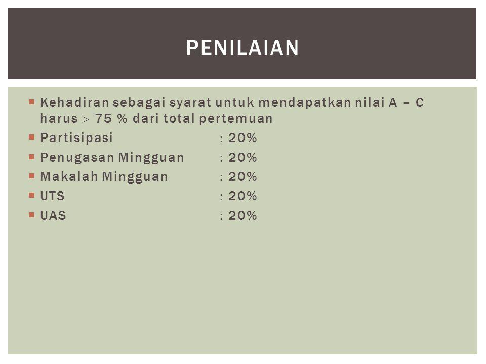  Kehadiran sebagai syarat untuk mendapatkan nilai A – C harus  75 % dari total pertemuan  Partisipasi: 20%  Penugasan Mingguan: 20%  Makalah Mingguan : 20%  UTS : 20%  UAS : 20% PENILAIAN