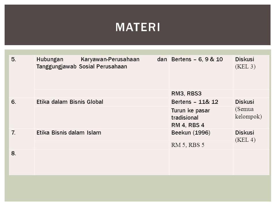 MATERI 5.Hubungan Karyawan-Perusahaan dan Tanggungjawab Sosial Perusahaan Bertens – 6, 9 & 10Diskusi (KEL 3) RM3, RBS3 6.Etika dalam Bisnis GlobalBertens – 11& 12Diskusi (Semua kelompok) Turun ke pasar tradisional RM 4, RBS 4 7.Etika Bisnis dalam IslamBeekun (1996)Diskusi (KEL 4) RM 5, RBS 5 8.