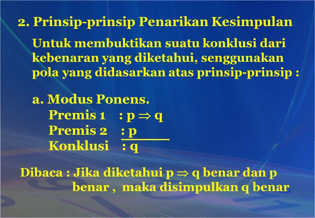 2. Prinsip-prinsip Penarikan Kesimpulan Untuk membuktikan suatu konklusi dari kebenaran yang diketahui, senggunakan pola yang didasarkan atas prinsip-