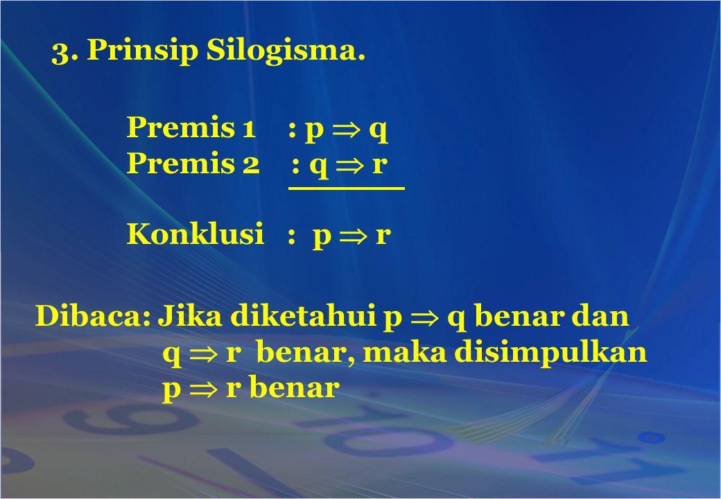 3. Prinsip Silogisma. Premis 1 : p  q Premis 2 : q  r Konklusi : p  r Dibaca: Jika diketahui p  q benar dan q  r benar, maka disimpulkan p  r be