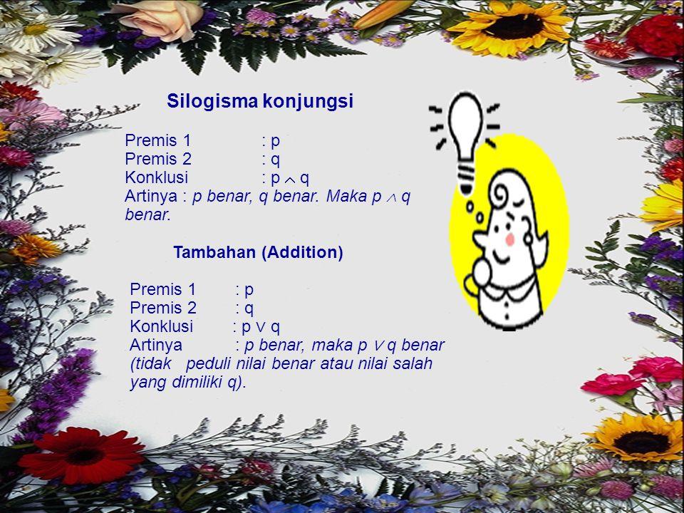 Silogisma konjungsi Premis 1 : p Premis 2 : q Konklusi : p  q Artinya : p benar, q benar. Maka p  q benar. Tambahan (Addition) Premis 1 : p Premis 2