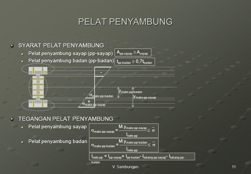 11V. Sambungan SYARAT PELAT PENYAMBUNG Pelat penyambung sayap (pp-sayap) Pelat penyambung sayap (pp-sayap) Pelat penyambung badan (pp-badan) Pelat pen