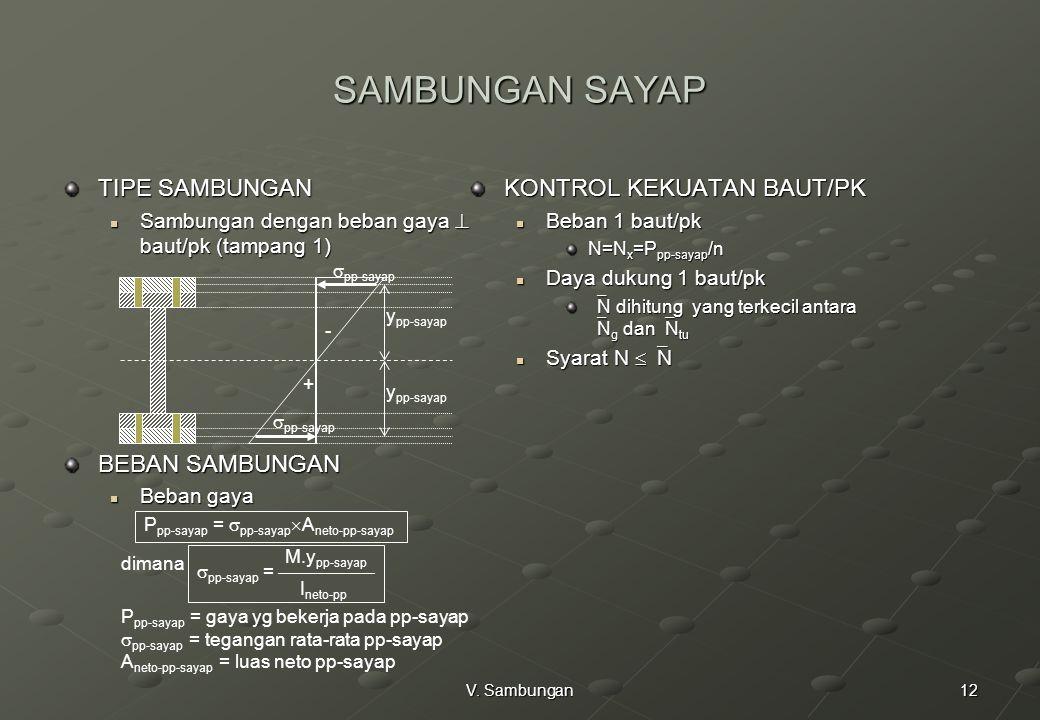 12V. Sambungan SAMBUNGAN SAYAP TIPE SAMBUNGAN Sambungan dengan beban gaya  baut/pk (tampang 1) Sambungan dengan beban gaya  baut/pk (tampang 1) BEBA