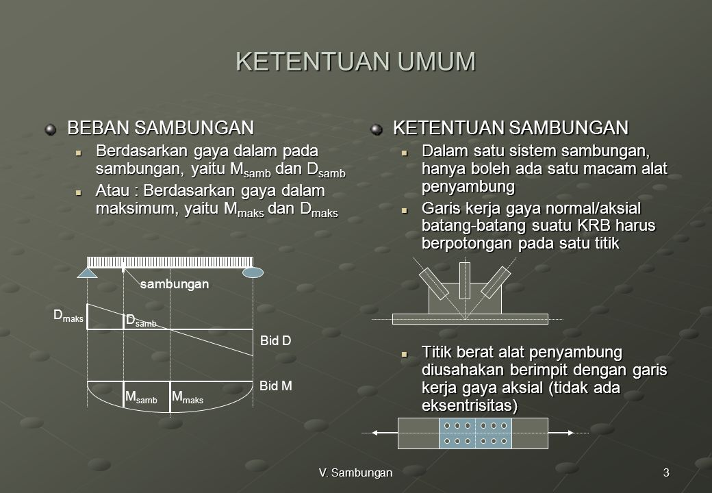 3V. Sambungan KETENTUAN UMUM BEBAN SAMBUNGAN Berdasarkan gaya dalam pada sambungan, yaitu M samb dan D samb Berdasarkan gaya dalam pada sambungan, yai