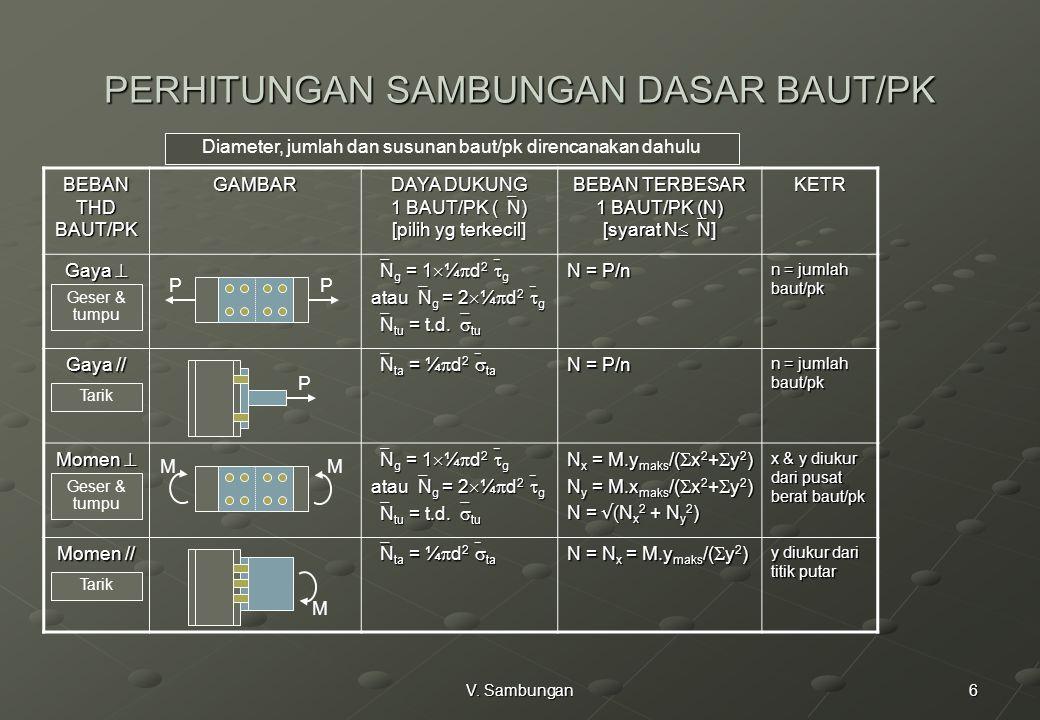 6V. Sambungan PERHITUNGAN SAMBUNGAN DASAR BAUT/PK BEBAN THD BAUT/PK GAMBAR DAYA DUKUNG 1 BAUT/PK (  N) [pilih yg terkecil] BEBAN TERBESAR 1 BAUT/PK (