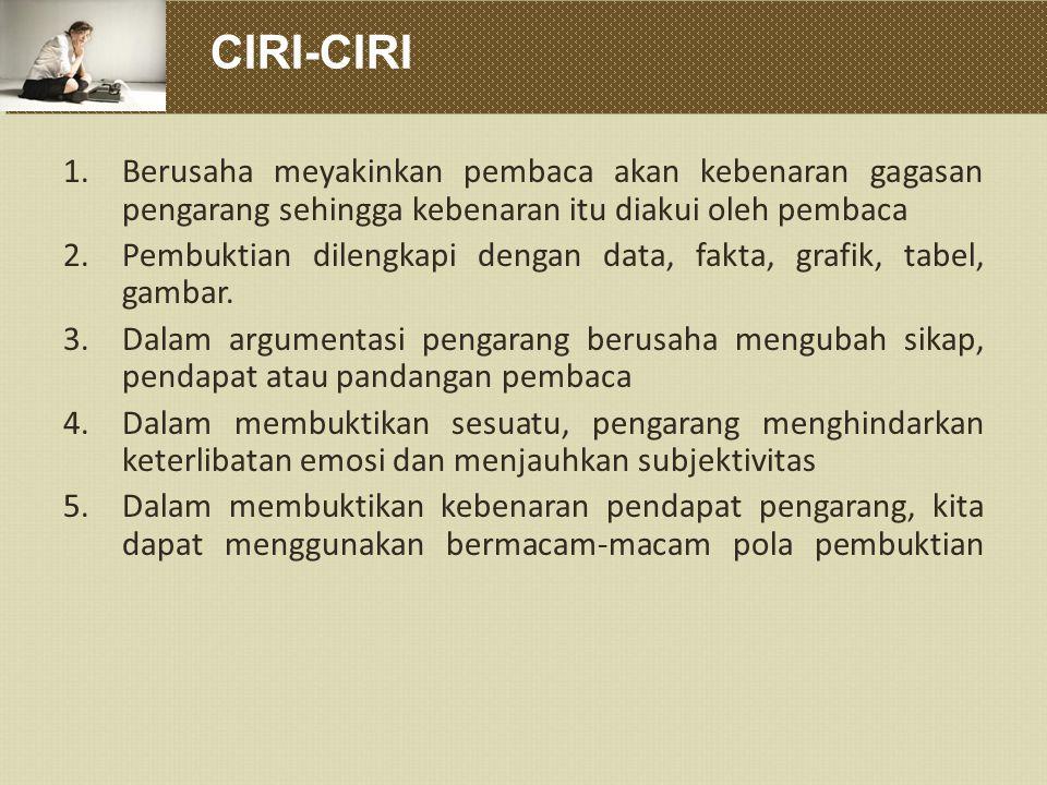 CIRI-CIRI 1.Berusaha meyakinkan pembaca akan kebenaran gagasan pengarang sehingga kebenaran itu diakui oleh pembaca 2.Pembuktian dilengkapi dengan dat
