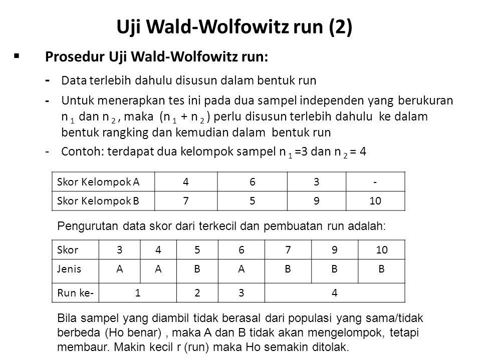 Uji Wald-Wolfowitz run (2)  Prosedur Uji Wald-Wolfowitz run: - Data terlebih dahulu disusun dalam bentuk run - Untuk menerapkan tes ini pada dua sampel independen yang berukuran n 1 dan n 2, maka (n 1 + n 2 ) perlu disusun terlebih dahulu ke dalam bentuk rangking dan kemudian dalam bentuk run - Contoh: terdapat dua kelompok sampel n 1 =3 dan n 2 = 4 Skor Kelompok A463- Skor Kelompok B75910 Skor34567910 JenisAABABBB Run ke-1234 Pengurutan data skor dari terkecil dan pembuatan run adalah: Bila sampel yang diambil tidak berasal dari populasi yang sama/tidak berbeda (Ho benar), maka A dan B tidak akan mengelompok, tetapi membaur.