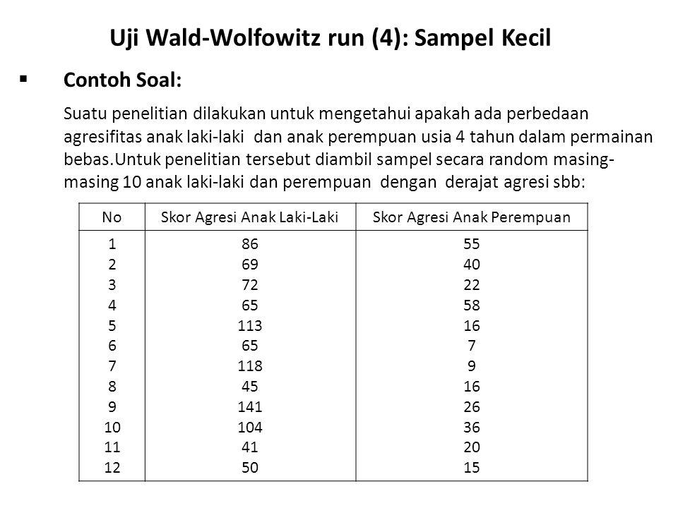 Uji Wald-Wolfowitz run (4): Sampel Kecil  Contoh Soal: Suatu penelitian dilakukan untuk mengetahui apakah ada perbedaan agresifitas anak laki-laki dan anak perempuan usia 4 tahun dalam permainan bebas.Untuk penelitian tersebut diambil sampel secara random masing- masing 10 anak laki-laki dan perempuan dengan derajat agresi sbb: NoSkor Agresi Anak Laki-LakiSkor Agresi Anak Perempuan 1 2 3 4 5 6 7 8 9 10 11 12 86 69 72 65 113 65 118 45 141 104 41 50 55 40 22 58 16 7 9 16 26 36 20 15