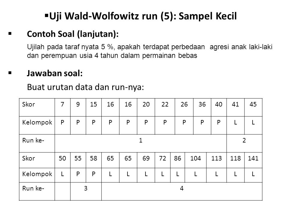 Uji Wald-Wolfowitz run (6): Sampel Kecil  Jawaban Soal: 1.Rumuskan Hipotesa Ho: tidak terdapat perbedaan derajat agresi di kalangan anak- anak berusia 4 tahun dari kedua jenis kelamin Ha: terdapat perbedaan derajat agresi di kalangan anak-anakberusia 4 tahun dari kedua jenis kelamin 2.Buat ururan data dan run-nya  diperoleh r (run) = 4 3.Tentukan taraf nyata (  ): 0,05 (5%) dengan n 1 dan n 2 = 12 4.Tentukan distribusi sampling dari r (run): untuk n 1 =12, n 2 =12 dan  = 5 %  Tabel F 1 lampiran, r obs = 7 5.Tentukan daerah tolak: jika r < r obs tolak Ho 6.Buat kesimpulan: Tolak Ho Pada taraf nyata 5 % dapat kita katakan bahwa anak laki-laki dan anak perempuan usia 4 tahun menunjukkan perbedaan derajat agressi dalam permainan bebas.