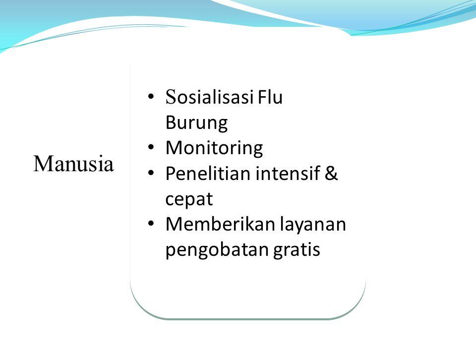 Manusia S osialisasi Flu Burung Monitoring Penelitian intensif & cepat Memberikan layanan pengobatan gratis S osialisasi Flu Burung Monitoring Penelit