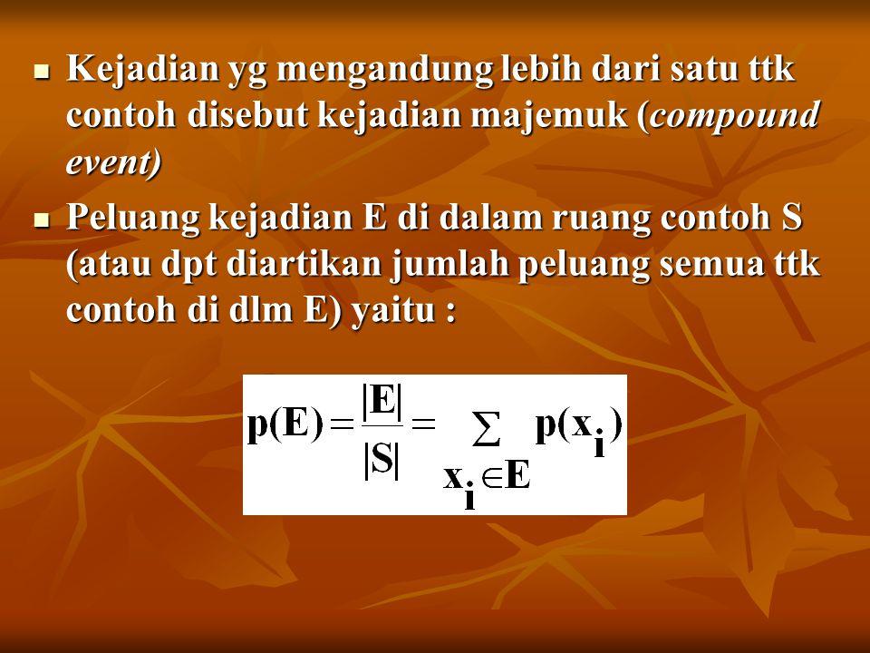 Kejadian yg mengandung lebih dari satu ttk contoh disebut kejadian majemuk (compound event) Kejadian yg mengandung lebih dari satu ttk contoh disebut