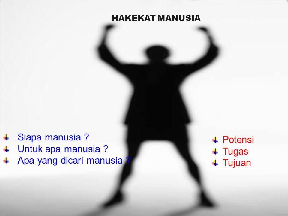 MANUSIA Keterbatasan  Fisik  Ukuran  Kekuatan  Kecepatan  Panca indra dll.