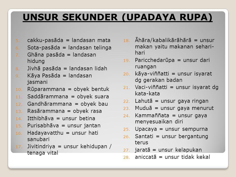 UNSUR SEKUNDER (UPADAYA RUPA) 5. cakku-pasāda = landasan mata 6. Sota-pasāda = landasan telinga 7. Ghāna pasāda = landasan hidung 8. Jivhā pasāda = la