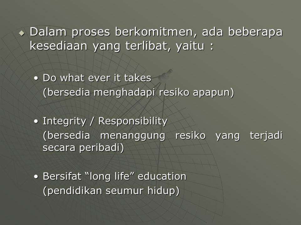 DDDDalam proses berkomitmen, ada beberapa kesediaan yang terlibat, yaitu : Do what ever it takes (bersedia menghadapi resiko apapun) Integrity / R