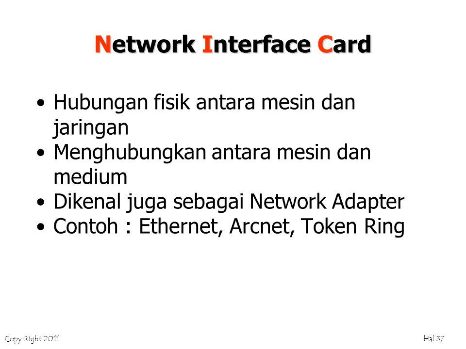 Copy Right 2011 Hal 37 Network Interface Card Hubungan fisik antara mesin dan jaringan Menghubungkan antara mesin dan medium Dikenal juga sebagai Network Adapter Contoh : Ethernet, Arcnet, Token Ring