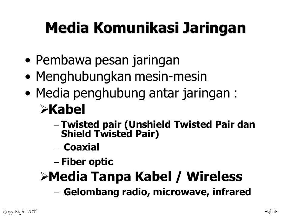Copy Right 2011 Hal 38 Media Komunikasi Jaringan Pembawa pesan jaringan Menghubungkan mesin-mesin Media penghubung antar jaringan :  Kabel  Twisted pair (Unshield Twisted Pair dan Shield Twisted Pair)  Coaxial  Fiber optic  Media Tanpa Kabel / Wireless  Gelombang radio, microwave, infrared