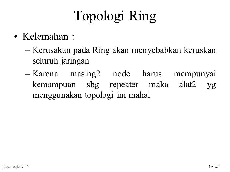 Copy Right 2011 Hal 45 Topologi Ring Kelemahan : –Kerusakan pada Ring akan menyebabkan keruskan seluruh jaringan –Karena masing2 node harus mempunyai kemampuan sbg repeater maka alat2 yg menggunakan topologi ini mahal