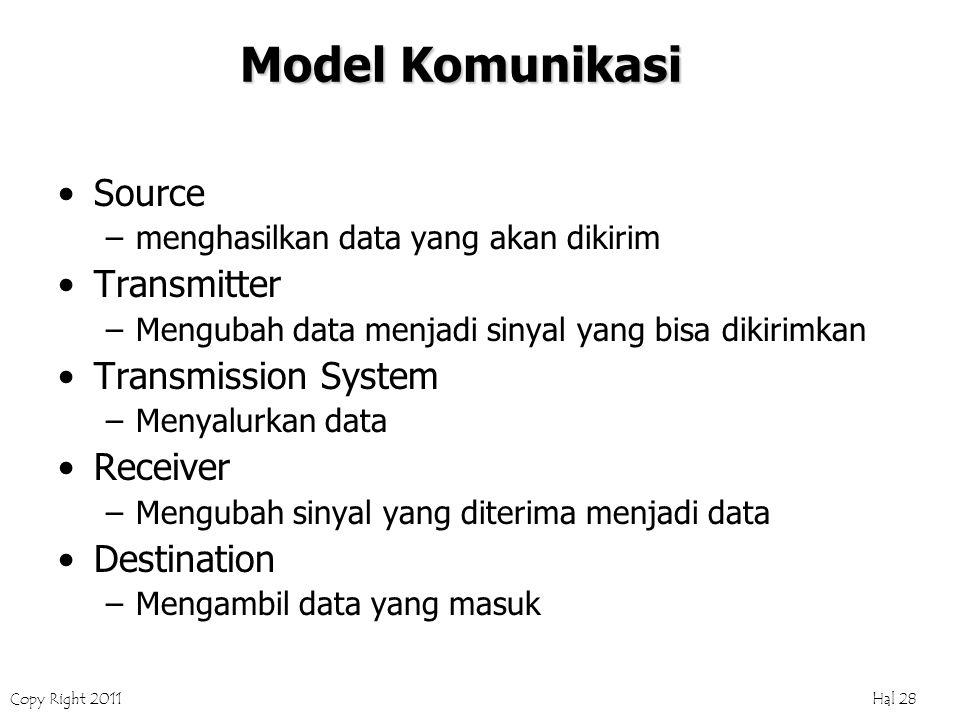 Copy Right 2011 Hal 28 Model Komunikasi Source –menghasilkan data yang akan dikirim Transmitter –Mengubah data menjadi sinyal yang bisa dikirimkan Transmission System –Menyalurkan data Receiver –Mengubah sinyal yang diterima menjadi data Destination –Mengambil data yang masuk