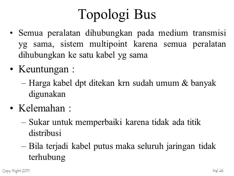 Copy Right 2011 Hal 46 Topologi Bus Semua peralatan dihubungkan pada medium transmisi yg sama, sistem multipoint karena semua peralatan dihubungkan ke