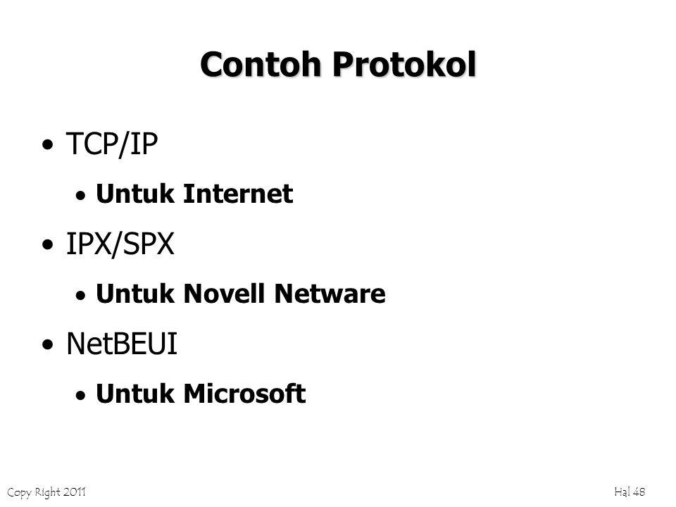 Copy Right 2011 Hal 48 Contoh Protokol TCP/IP  Untuk Internet IPX/SPX  Untuk Novell Netware NetBEUI  Untuk Microsoft