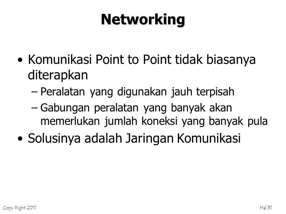 Copy Right 2011 Hal 31 Networking Komunikasi Point to Point tidak biasanya diterapkan –Peralatan yang digunakan jauh terpisah –Gabungan peralatan yang banyak akan memerlukan jumlah koneksi yang banyak pula Solusinya adalah Jaringan Komunikasi
