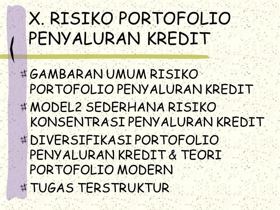Aplikasi Parsial atas Teori Portofolio Risiko kerugian sistematis dapat diestimasi dengan persamaan: [kerugian sektoral dalam sektor ke-i/ Pinjaman untuk sektor ke-i] =  +  i [Kerugian pinjaman total/Pinjaman total].