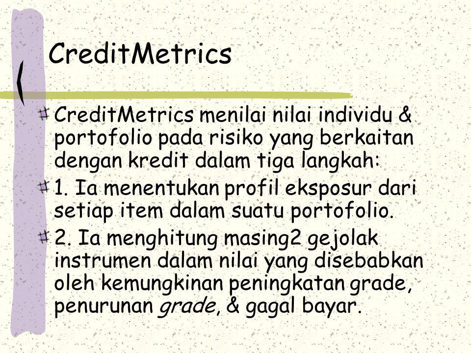 CreditMetrics CreditMetrics menilai nilai individu & portofolio pada risiko yang berkaitan dengan kredit dalam tiga langkah: 1. Ia menentukan profil e