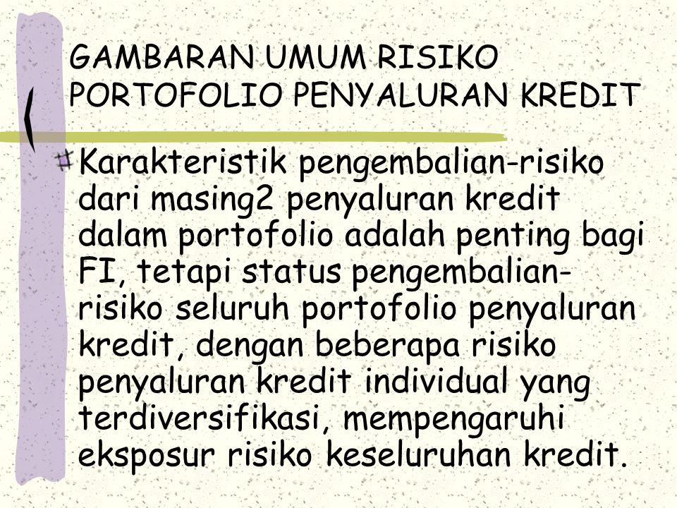GAMBARAN UMUM RISIKO PORTOFOLIO PENYALURAN KREDIT Untuk itu penggunaan model portofolio penyaluran kredit dalam membentuk batas konsentrasi maksimum (kredit) bagi bisnis tertentu atau sektor2 peminjam menjadi potensial.