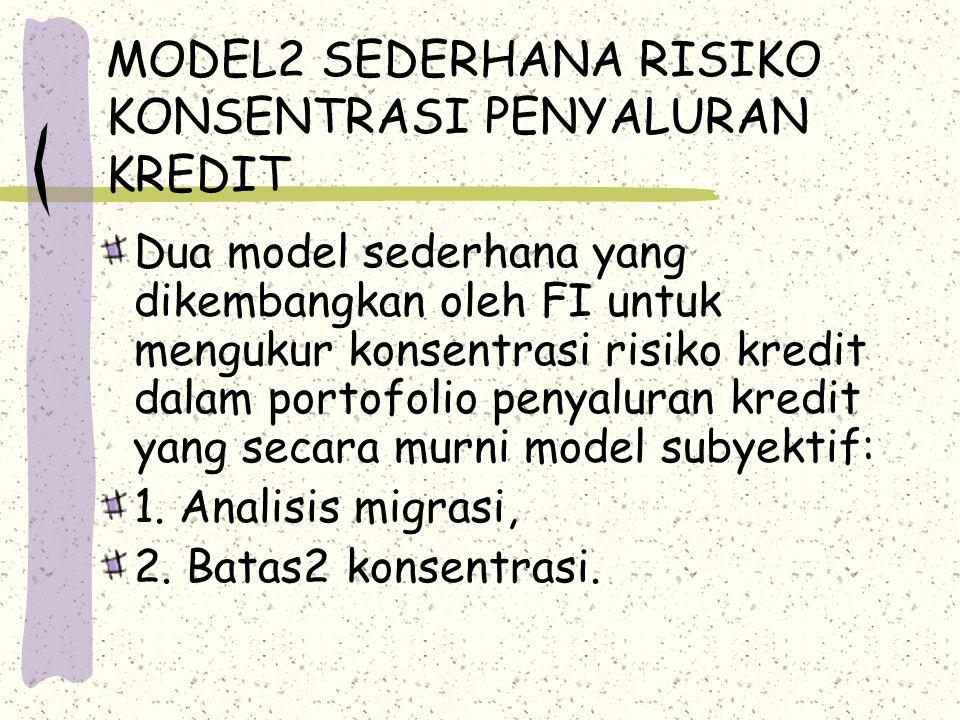 MODEL2 SEDERHANA RISIKO KONSENTRASI PENYALURAN KREDIT Dua model sederhana yang dikembangkan oleh FI untuk mengukur konsentrasi risiko kredit dalam portofolio penyaluran kredit yang secara murni model subyektif: 1.