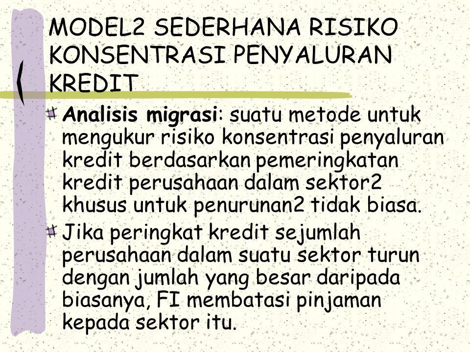 MODEL2 SEDERHANA RISIKO KONSENTRASI PENYALURAN KREDIT Analisis migrasi: suatu metode untuk mengukur risiko konsentrasi penyaluran kredit berdasarkan pemeringkatan kredit perusahaan dalam sektor2 khusus untuk penurunan2 tidak biasa.