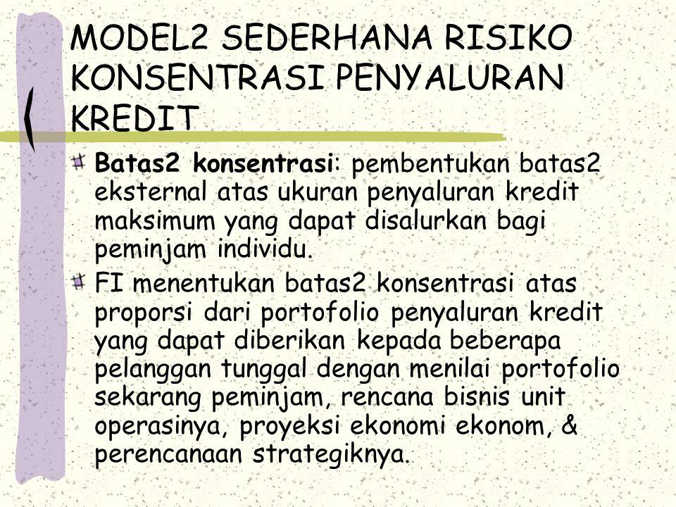 MODEL2 SEDERHANA RISIKO KONSENTRASI PENYALURAN KREDIT Batas2 konsentrasi: pembentukan batas2 eksternal atas ukuran penyaluran kredit maksimum yang dap