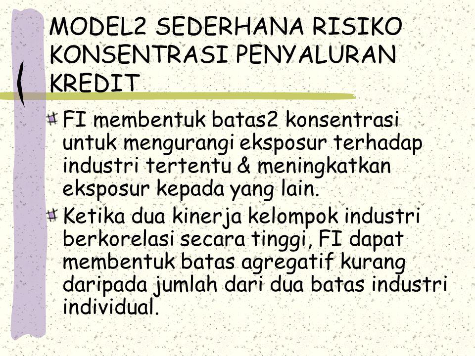 CreditMetrics 3.