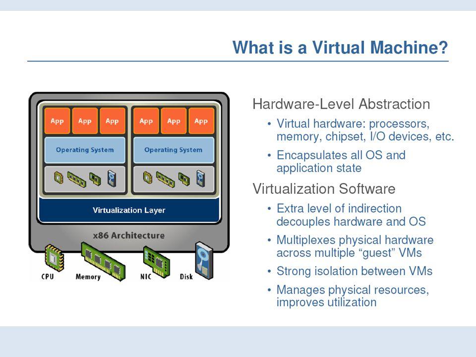 Pengelolaan Pada VMware