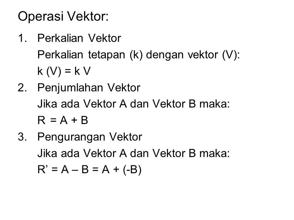 Operasi Vektor: 1.Perkalian Vektor Perkalian tetapan (k) dengan vektor (V): k (V) = k V 2.Penjumlahan Vektor Jika ada Vektor A dan Vektor B maka: R =