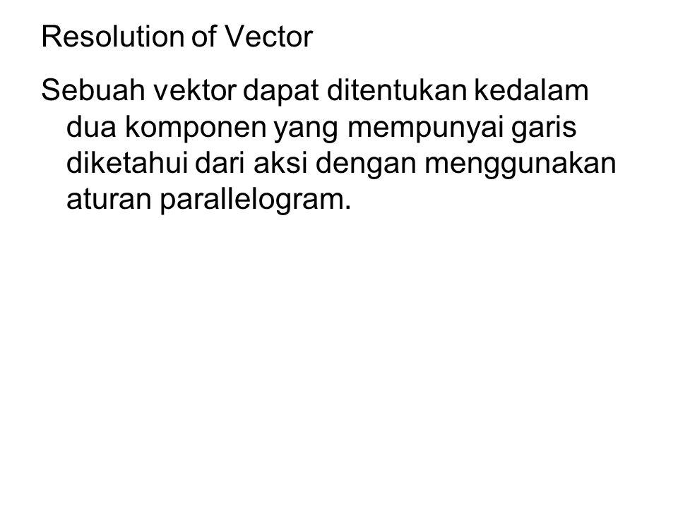 Resolution of Vector Sebuah vektor dapat ditentukan kedalam dua komponen yang mempunyai garis diketahui dari aksi dengan menggunakan aturan parallelog