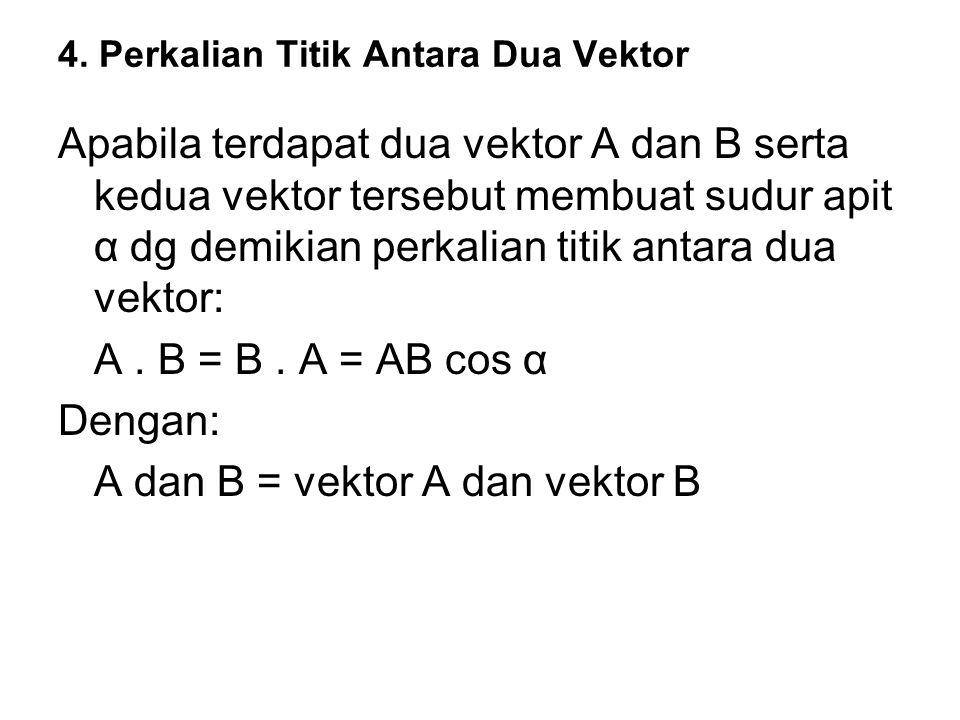 4. Perkalian Titik Antara Dua Vektor Apabila terdapat dua vektor A dan B serta kedua vektor tersebut membuat sudur apit α dg demikian perkalian titik
