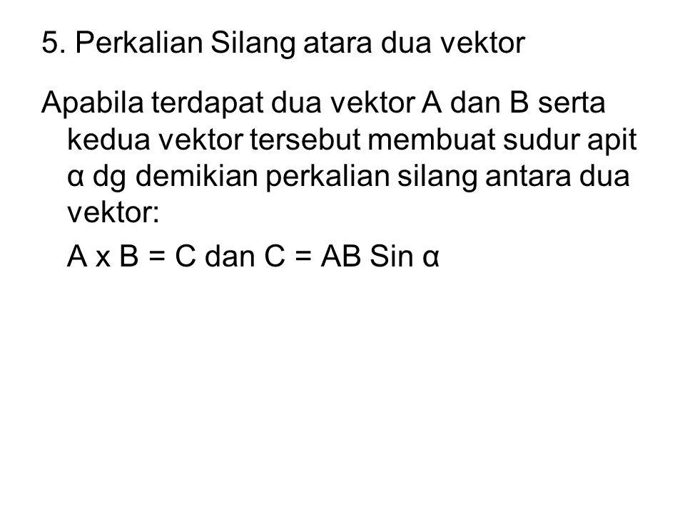 5. Perkalian Silang atara dua vektor Apabila terdapat dua vektor A dan B serta kedua vektor tersebut membuat sudur apit α dg demikian perkalian silang