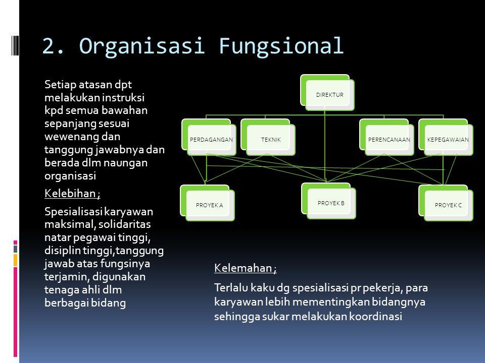 2. Organisasi Fungsional Setiap atasan dpt melakukan instruksi kpd semua bawahan sepanjang sesuai wewenang dan tanggung jawabnya dan berada dlm naunga