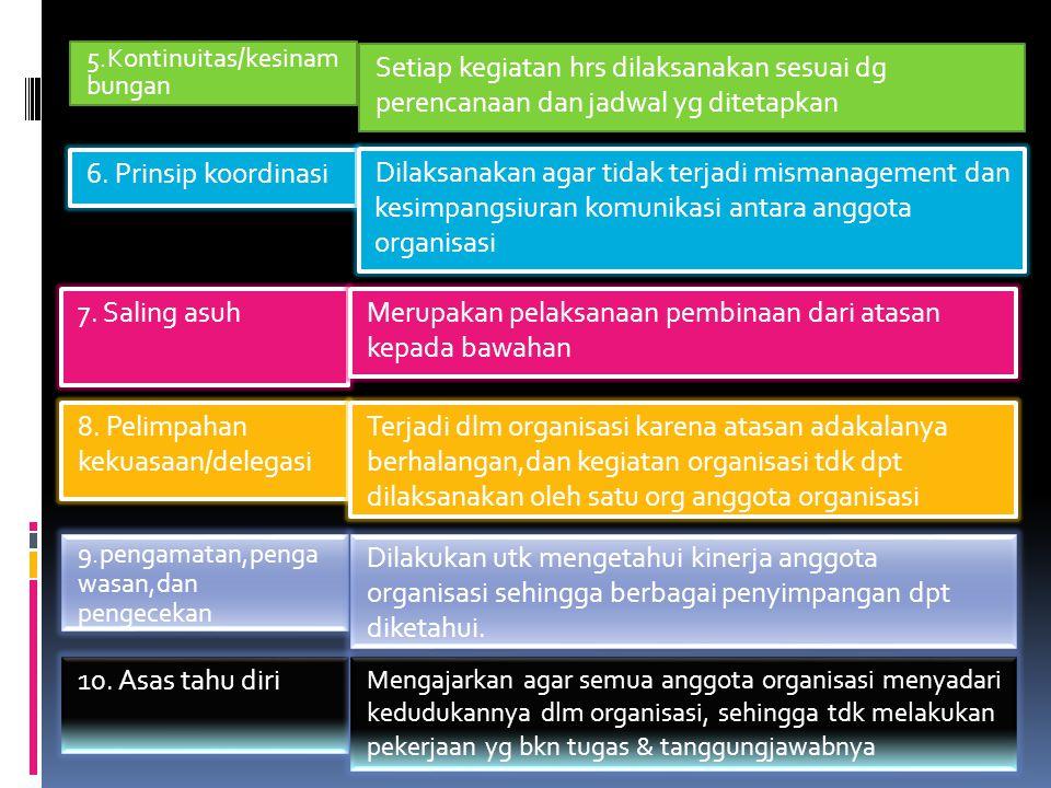5.Kontinuitas/kesinam bungan Setiap kegiatan hrs dilaksanakan sesuai dg perencanaan dan jadwal yg ditetapkan 6.
