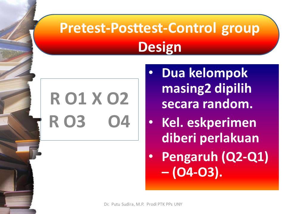 Pretest-Posttest-Control group Design Dr. Putu Sudira, M.P. Prodi PTK PPs UNY Dua kelompok masing2 dipilih secara random. Kel. eskperimen diberi perla