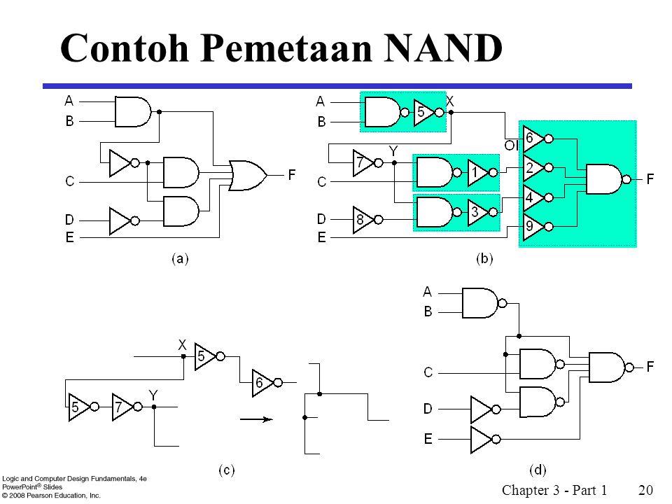 Chapter 3 - Part 1 20 Contoh Pemetaan NAND