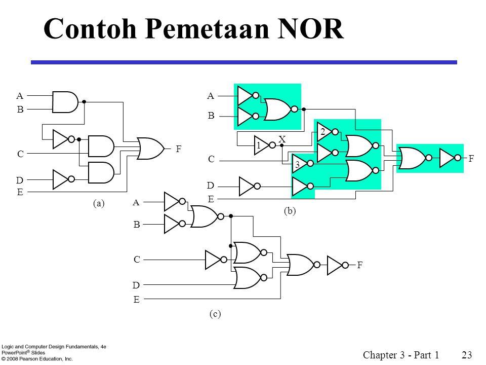 Chapter 3 - Part 1 23 A B C D E F (c) F A B X C D E (b) A B C D E F (a) 2 3 1 Contoh Pemetaan NOR