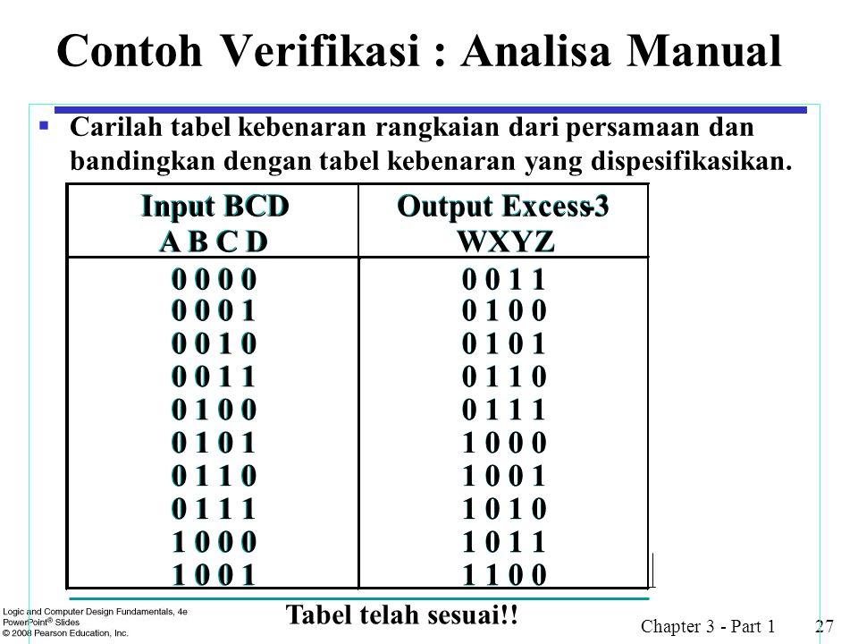 Chapter 3 - Part 1 27  Carilah tabel kebenaran rangkaian dari persamaan dan bandingkan dengan tabel kebenaran yang dispesifikasikan.